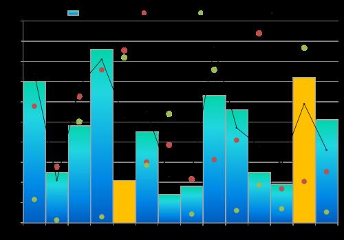 grafica categorias antes pms 1